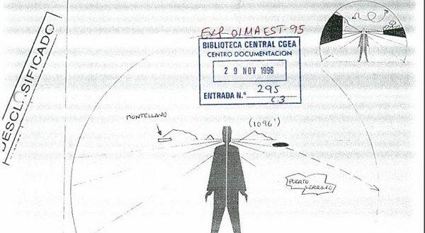 Военные раскрыли секреты об НЛО