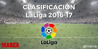Чемпионат Испании 2016-17. Обзор 21 тура.